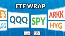 ETF Wrap: Portnoy's complaint and emerging-market alpha