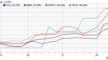5 Best Stocks of the July ETF Winner