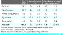 BNM projects up to 4.8pc growth
