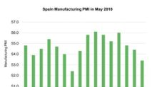 Will Political Turmoil Continue to Affect Spain's Manufacturing PMI?