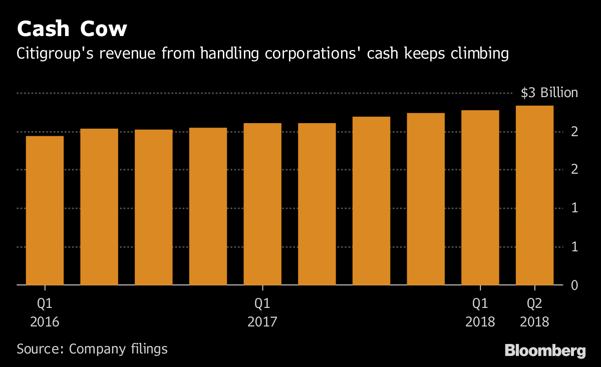 The Curious Case Of Citigroups Highly Recommended Lagging Stock