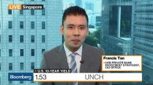 Fixed Income 'the Way to Go Right Now': UOB Private Bank