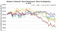Eastman Chemical Stock: An Opportunity for Investors?