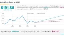 Verisk Analytics Snaps Up Roskill