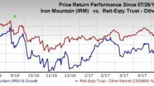 Iron Mountain (IRM) to Post Q2 Earnings: What's in Store?