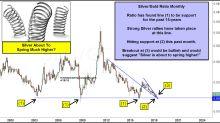 Silver Gold Ratio? Set To ?Spring? Precious Metals Higher?