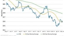 Kinder Morgan Stock Could Regain Upward Momentum