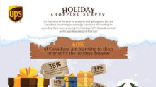 Six-in-ten Canadians plan to get a head start on gift shopping
