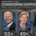 How CBS News conducts Battleground Tracker polls