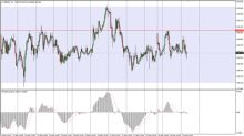 GBP/JPY Price Forecast February 28, 2018, Technical Analysis