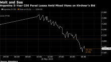 Argentine Bonds Rebound From Lows as Market Weighs Kirchner Move