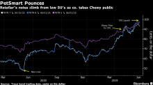 Chewy's Runaway IPO Blazes Path for J. Crew and Neiman Marcus