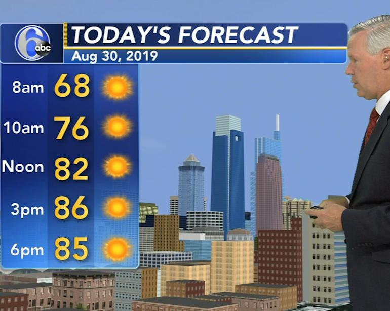 AccuWeather: Check the Labor Day weekend forecast [Video]