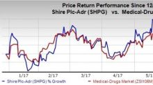 Shire (SHPG) Receives MAA Validation for Veyvondi by EMA