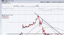 Should Investors Load Up on Walmart Stock Ahead of Earnings?