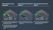 How Does Trans-Siberian Gold's (LON:TSG) P/E Compare To Its Industry, After The Share Price Drop?