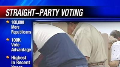 Straight Voting Advantage For Republicans