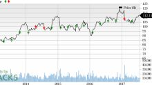 Will High Costs Mar United Parcel's (UPS) Q2 Earnings?