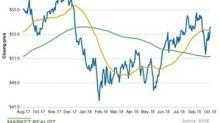 XLU: What's Next for Utility Stocks?