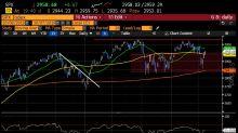 Continua il recupero dell'azionario a inizio settimana