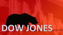 Dow Jones Today: The Return of Unpleasantness