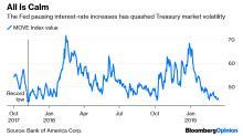 U.S. Treasuries Trade Like 1965 After Fed?Kills Volatility