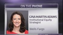 Top Wells Fargo strategist: The S&P is going to 1440