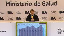 Coronavirus: Fernán Quirós señaló que la Ciudad mantiene hace nueve semanas una curva estable, pese a la explosión de contagios