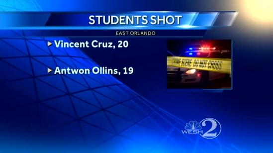 2 college students wounded in shooting