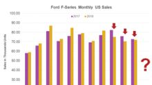 Why Ford's F-Series Sales Weakness Could Do Permanent Damage