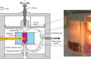 NPL, Imperial College create room-temperature maser, promise more sensitive beams