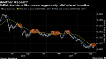 Swiss Franc Weakness Seen Short-Lived as Haven Allure May Return