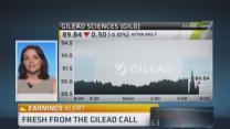 Why Gilead isn't soaring