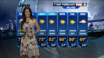 Aloha`s Wednesday Weather Forecast