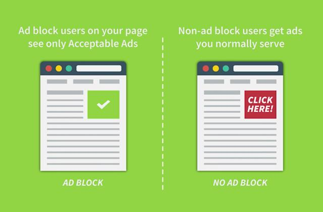 Adblock Plus' ad network is off to a rough start