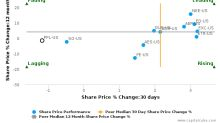 PPL Corp. breached its 50 day moving average in a Bearish Manner : PPL-US : June 26, 2017