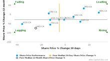 Asanko Gold, Inc.: Sudden move in price, will it continue?