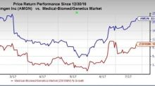 Amgen (AMGN) to Report Q2 Earnings: What's in the Cards?