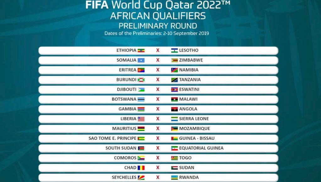 Coupe Du Monde Femme 2022 Calendrier Coupe du monde 2022: calendrier et résultats des qualifications