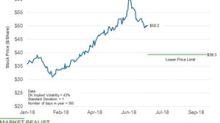 Forecasting Delek's Stock Price Up until September 28