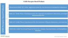 Sage Therapeutics' GABA Receptor–Based Products