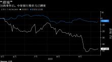 中國中小銀行股權拍賣窘境:打五折仍無人問津,降價也流拍