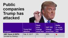 Trump's attacks on companies like Google don't work