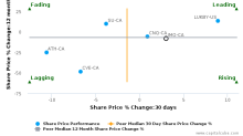 Imperial Oil Ltd. breached its 50 day moving average in a Bearish Manner : IMO-CA : September 1, 2017
