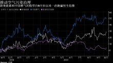 中國推動煤轉氣 助力天然氣公用事業公司受青睞
