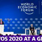 Behind the scenes at Davos