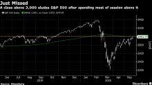 Asia Stocks Mixed; U.S. Futures Dip; Dollar Down: Markets Wrap
