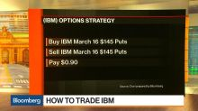 Interactive Brokers' Sosnick Has a Trade for IBM