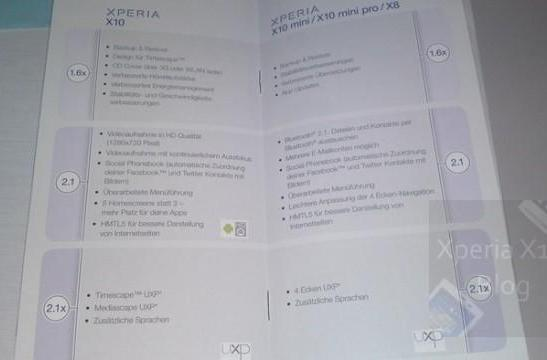 Sony Ericsson's Xperia Android upgrade roadmap leaks out, shows 720p recording but no Froyo