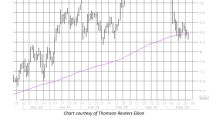 Stick With GLUU Stock, Says Signal